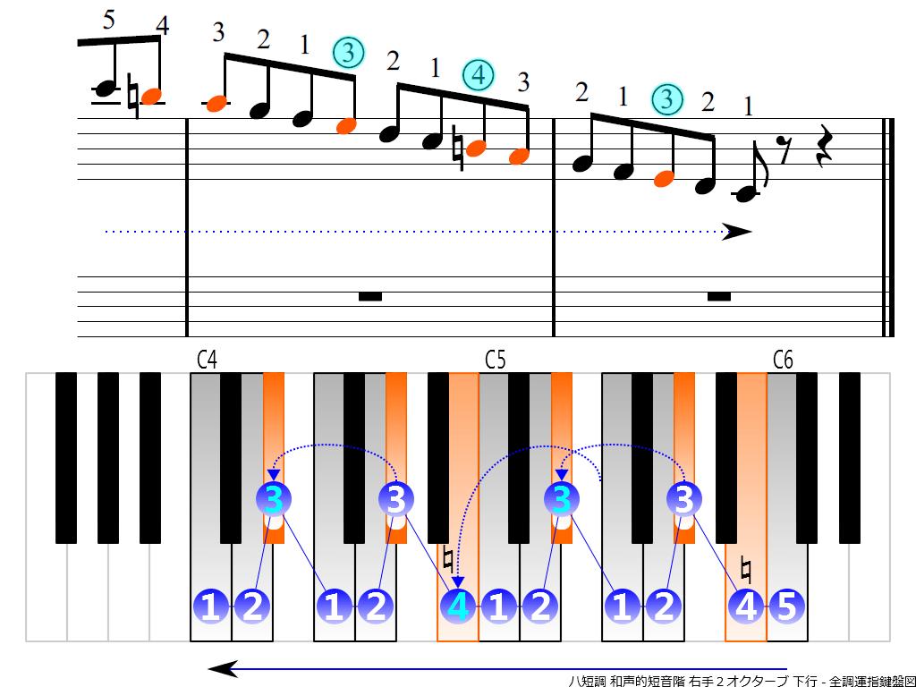 f4.-Cm-harmonic-RH2-descending
