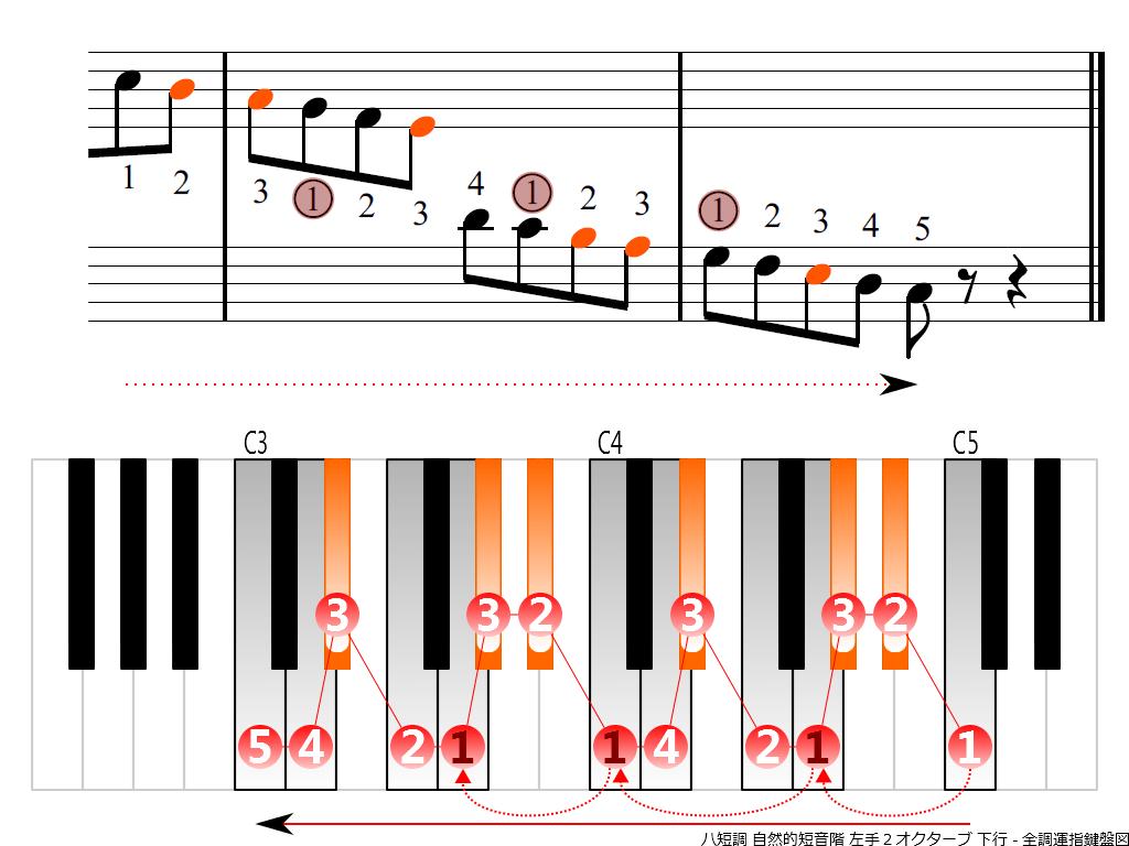 f4.-Cm-natural-LH2-descending