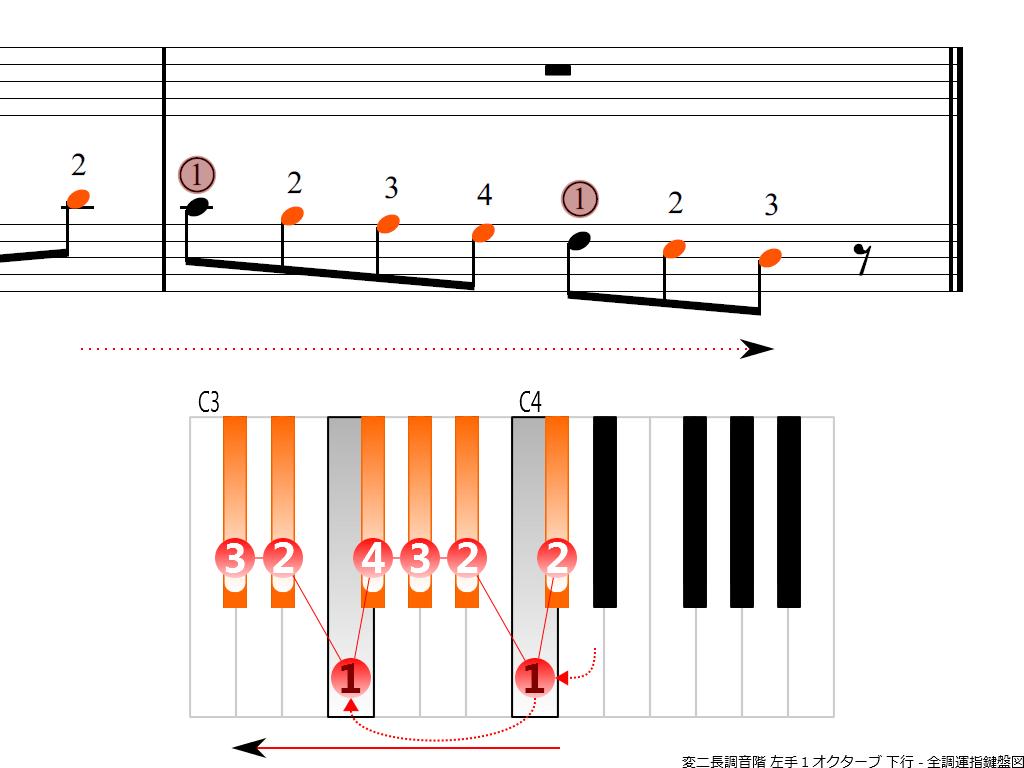 f4.-D-flat-LH1-descending