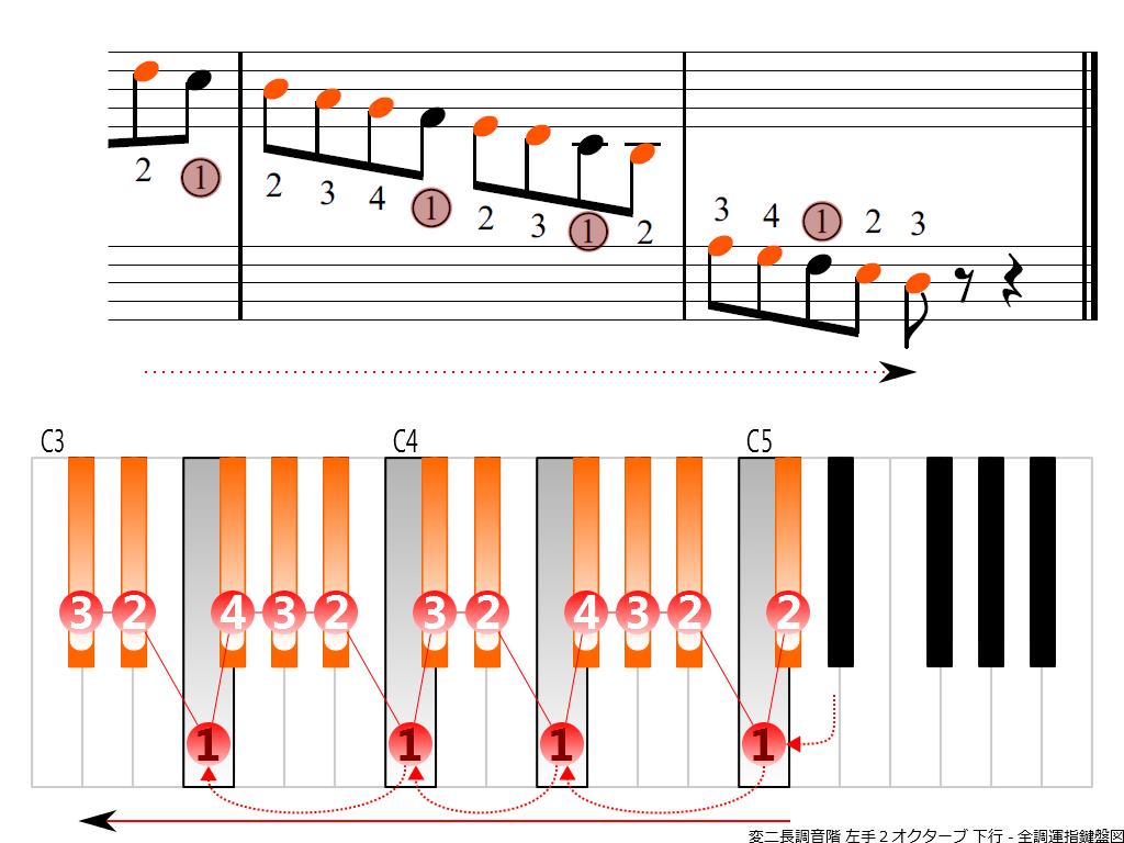 f4.-D-flat-LH2-descending