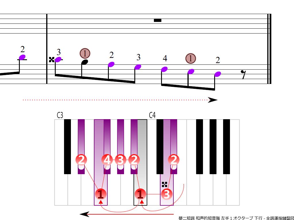 f4.-D-sharp-m-harmonic-LH1-descending
