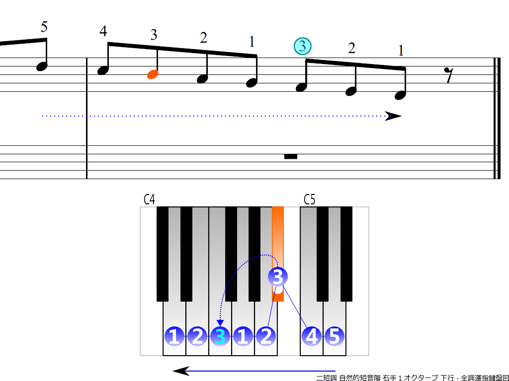 f4.-Dm-natural-RH1-descending