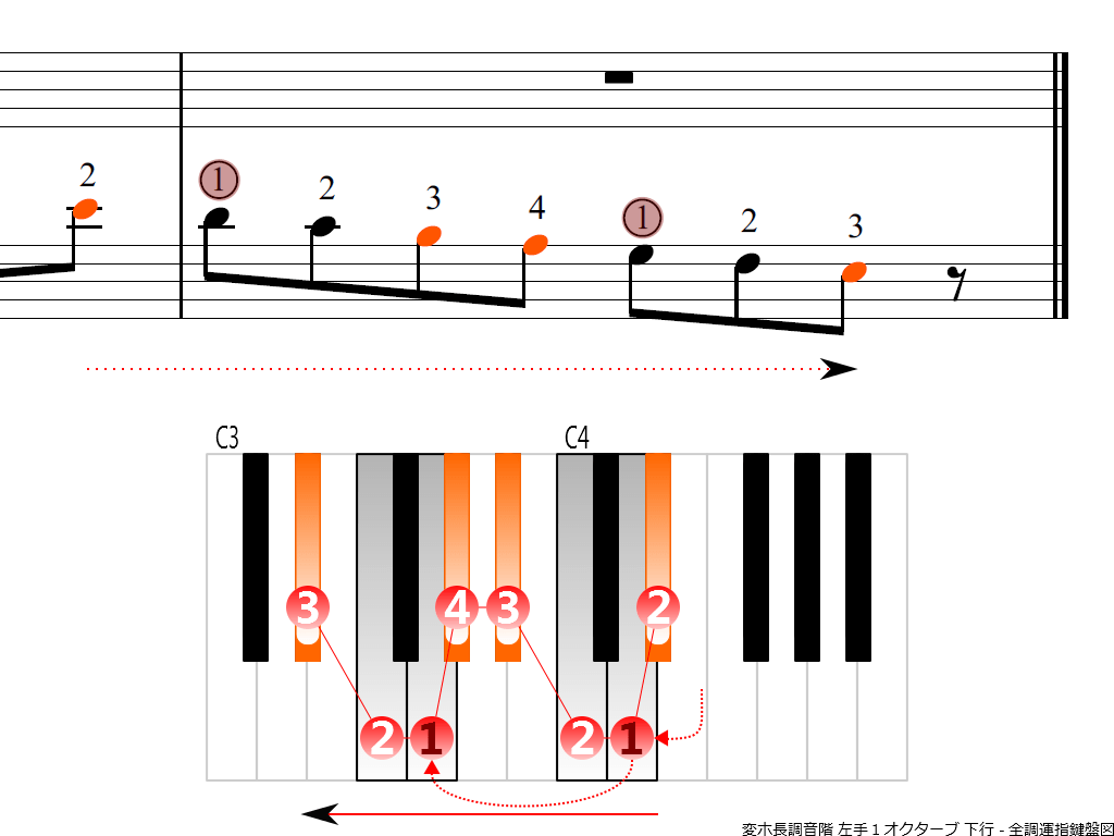 f4.-E-flat-LH1-descending