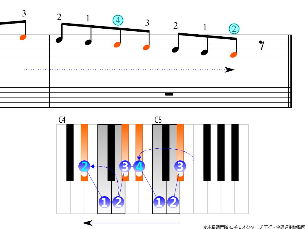f4.-E-flat-RH1-descending