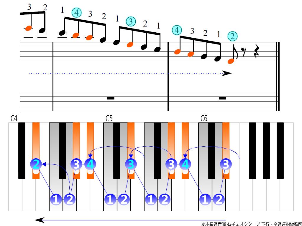 f4.-E-flat-RH2-descending