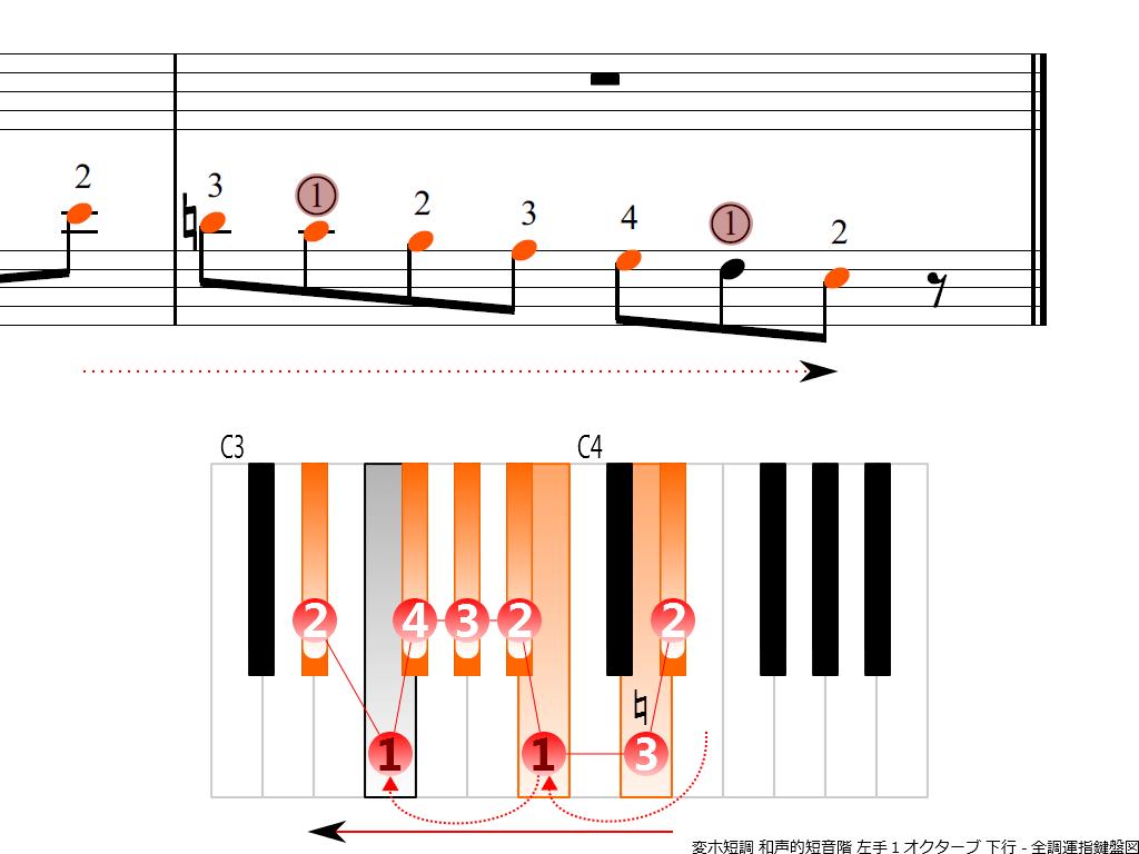 f4.-E-flat-m-harmonic-LH1-descending