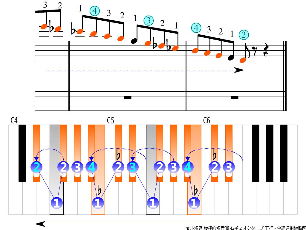 f4.-E-flat-m-melodic-RH2-descending