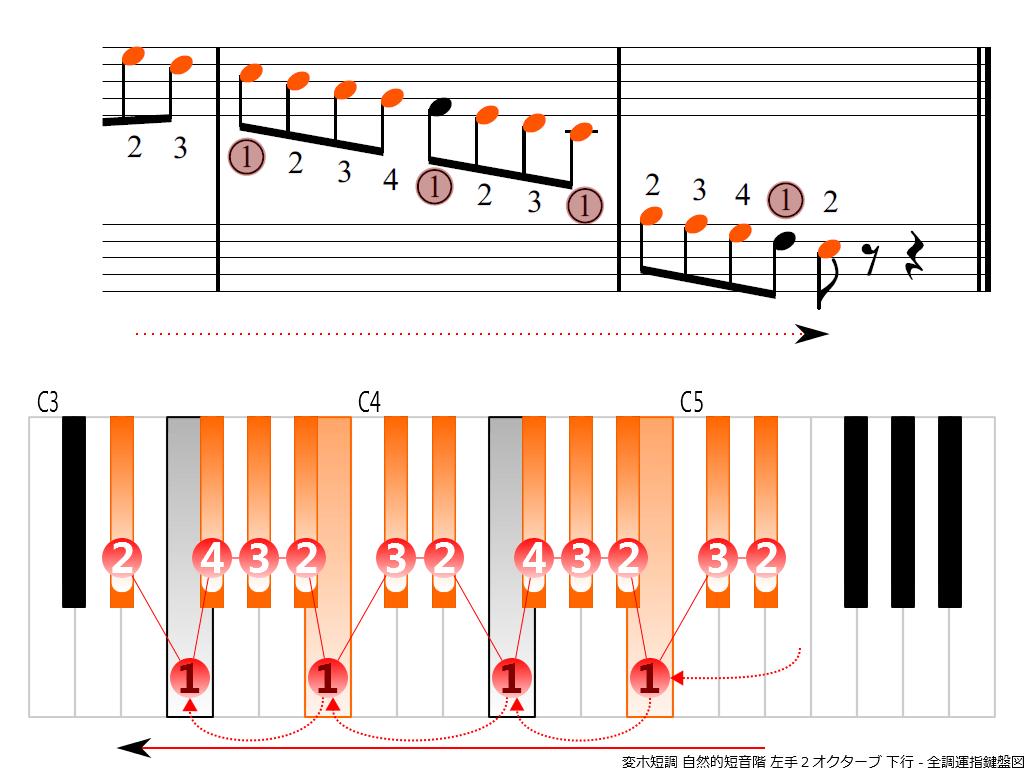 f4.-E-flat-m-natural-LH2-descending