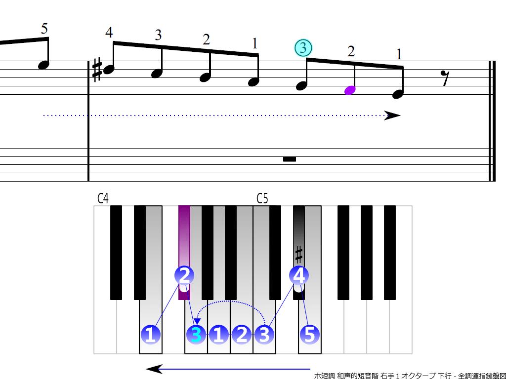 f4.-Em-harmonic-RH1-descending