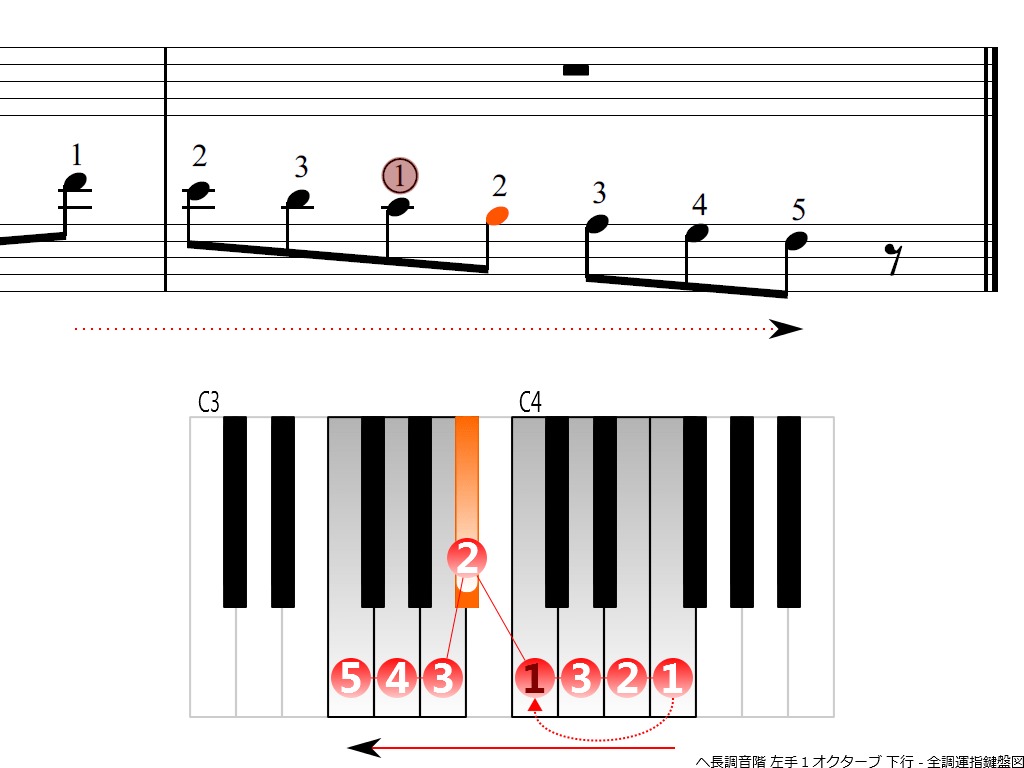 f4.-F-LH1-descending