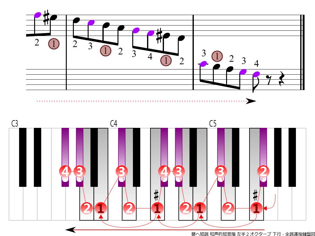 f4.-F-sharp-m-harmonic-LH2-descending