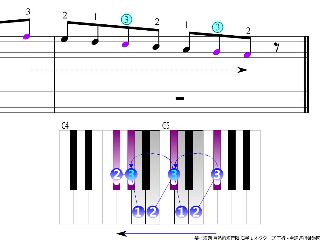 f4.-F-sharp-m-natural-RH1-descending