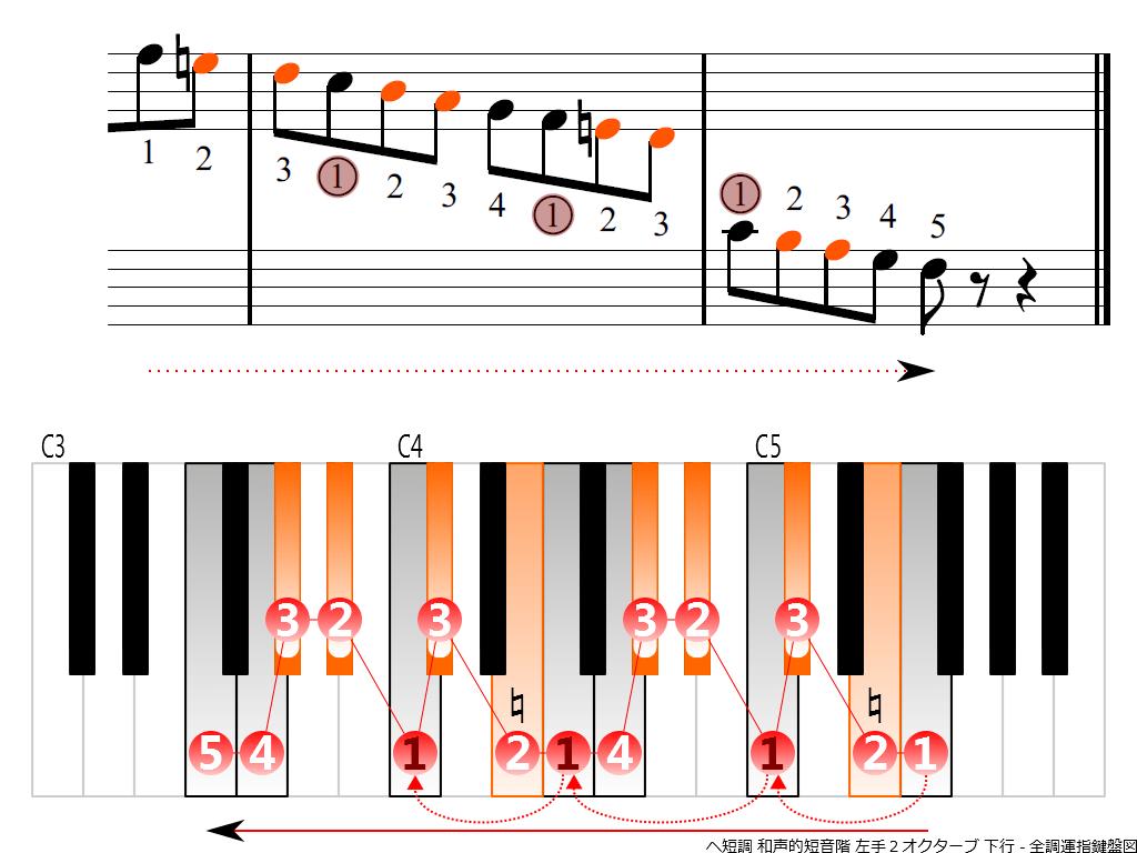 f4.-Fm-harmonic-LH2-descending