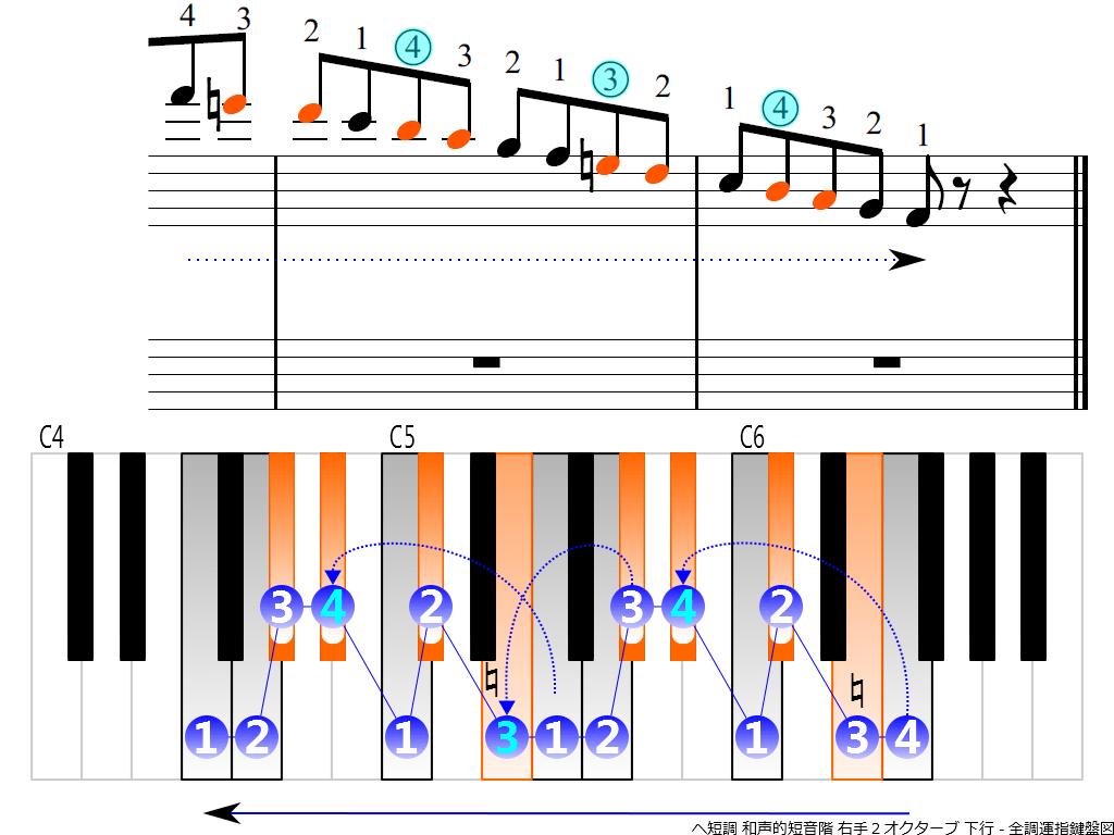 f4.-Fm-harmonic-RH2-descending
