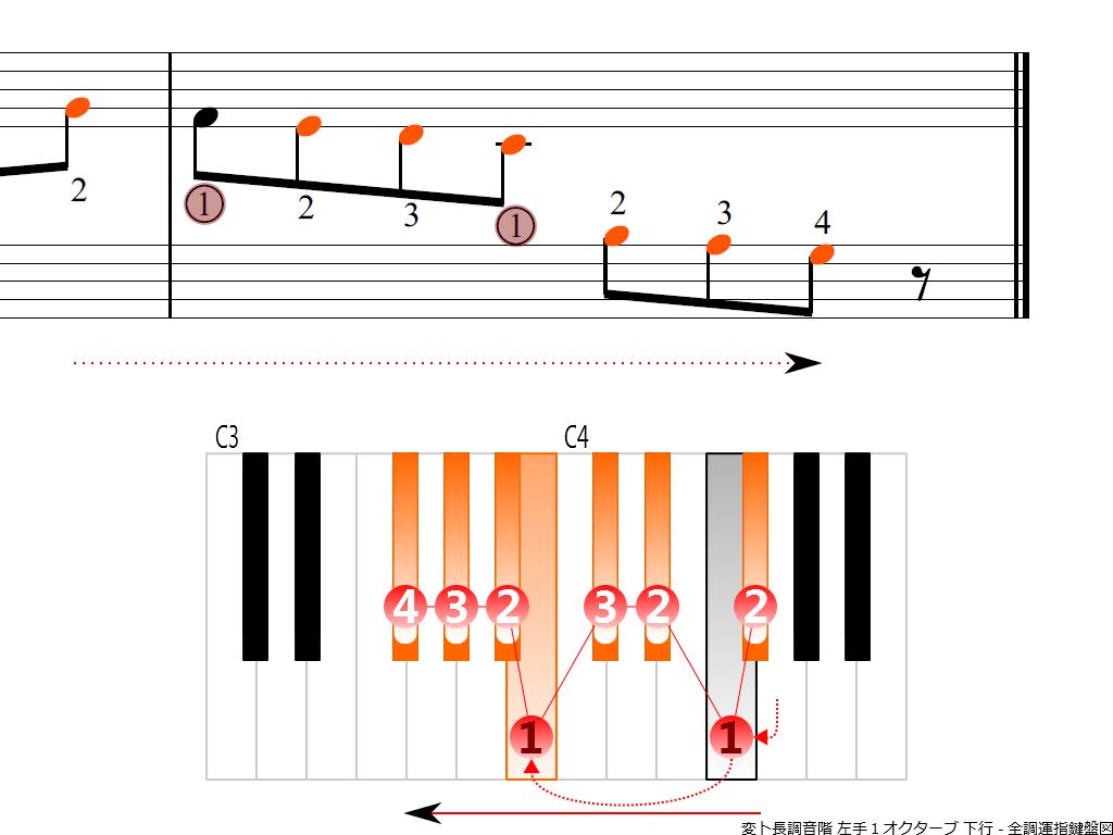 f4.-G-flat-LH1-descending