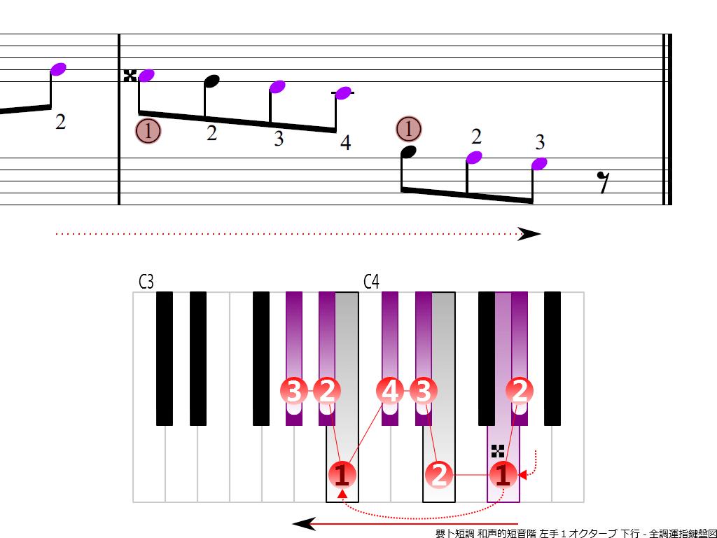 f4.-G-sharp-m-harmonic-LH1-descending