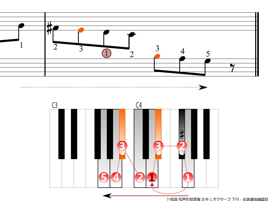 f4.-Gm-harmonic-LH1-descending
