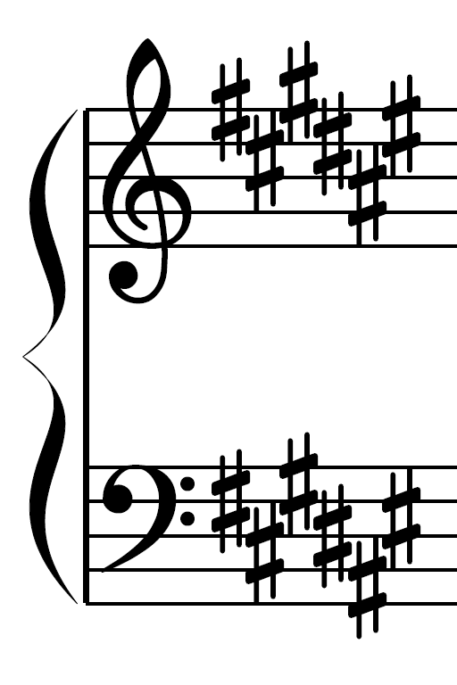 6♯ 嬰ヘ長調(Fシャープメジャー) | 全調運指鍵盤図