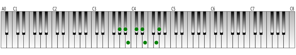A-flat-harmonic-minor-scale-Keyboard-figure