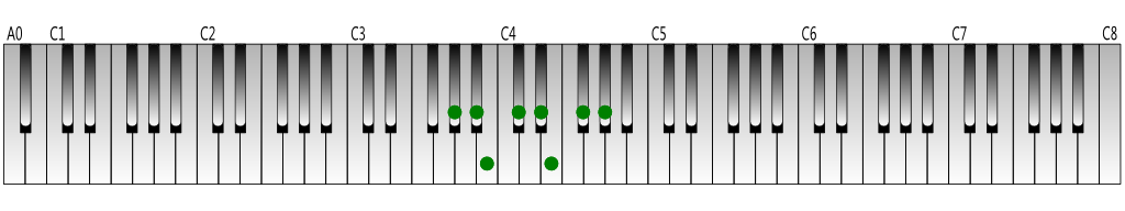 A-flat-natural-minor-scale-Keyboard-figure