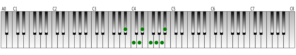 B-flat-Major-scale-Keyboard-figure