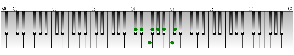 D-flat-Major-scale-Keyboard-figure