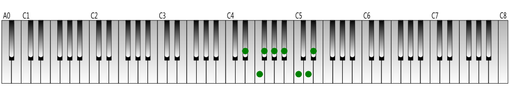E-flat-melodic-minor-scale-ascending-Keyboard-figure