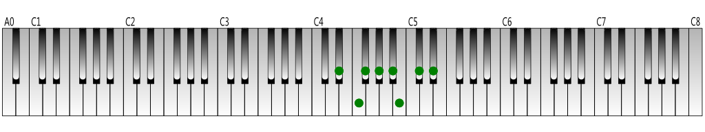 E-flat-natural-minor-scale-Keyboard-figure