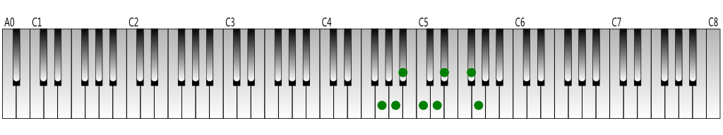 G-harmonic-minor-scale-Keyboard-figure