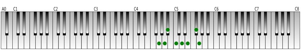 G-melodic-minor-scale-ascending-Keyboard-figure