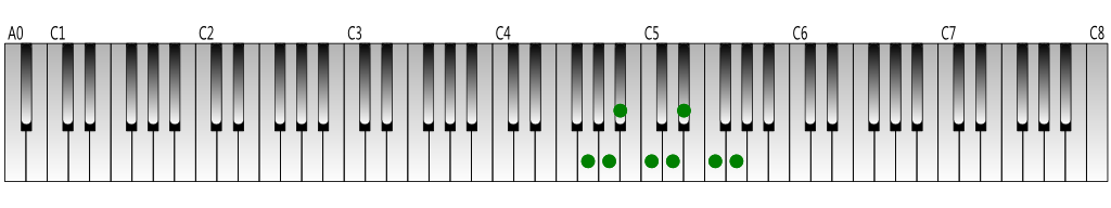 G-natural-minor-scale-Keyboard-figure