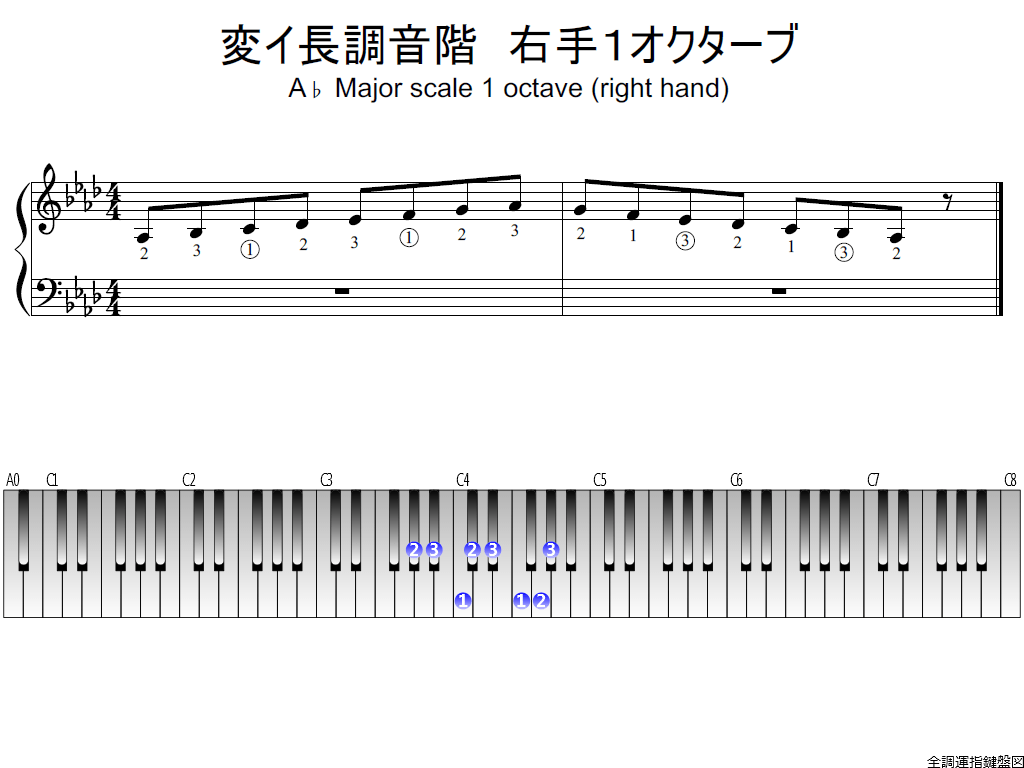 f1.-A-flat-RH1-whole-view-plane