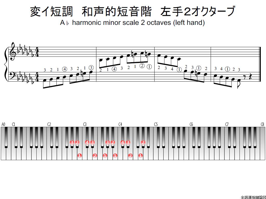 f1.-A-flat-m-harmonic-LH2-whole-view-plane
