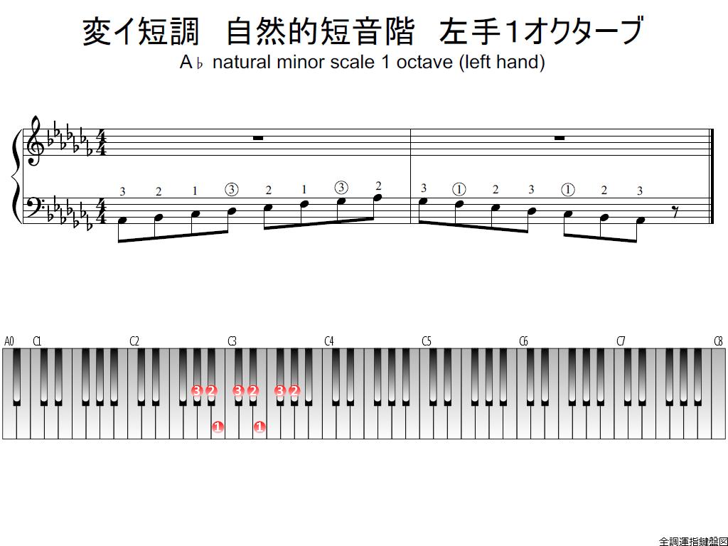 f1.-A-flat-m-natural-LH1-whole-view-plane