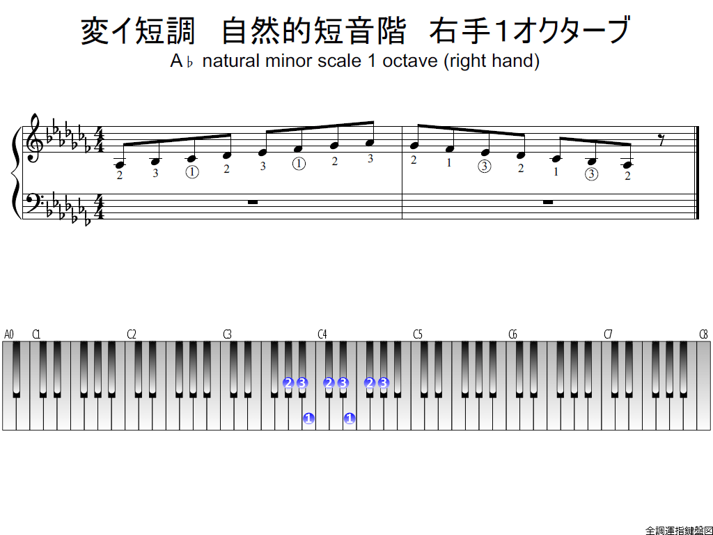 f1.-A-flat-m-natural-RH1-whole-view-plane