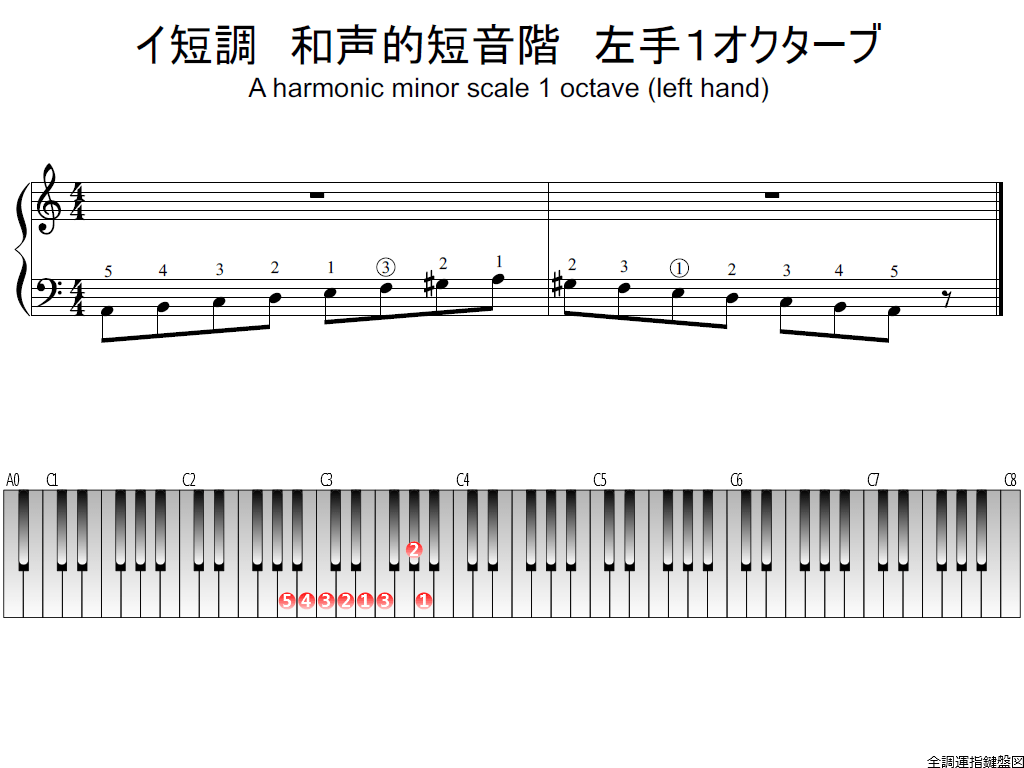 f1.-Am-harmonic-LH1-whole-view-plane