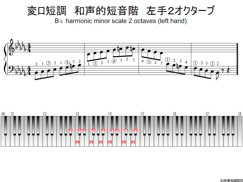 f1.-B-flat-m-harmonic-LH2-whole-view-plane