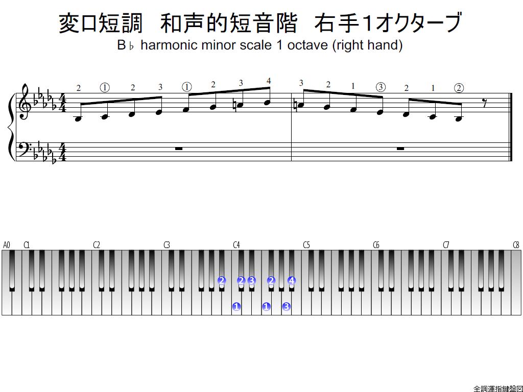 f1.-B-flat-m-harmonic-RH1-whole-view-plane