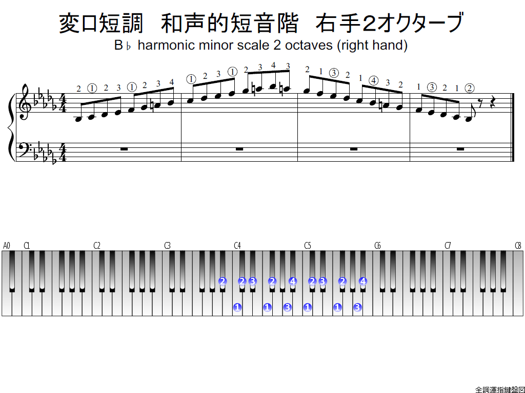f1.-B-flat-m-harmonic-RH2-whole-view-plane