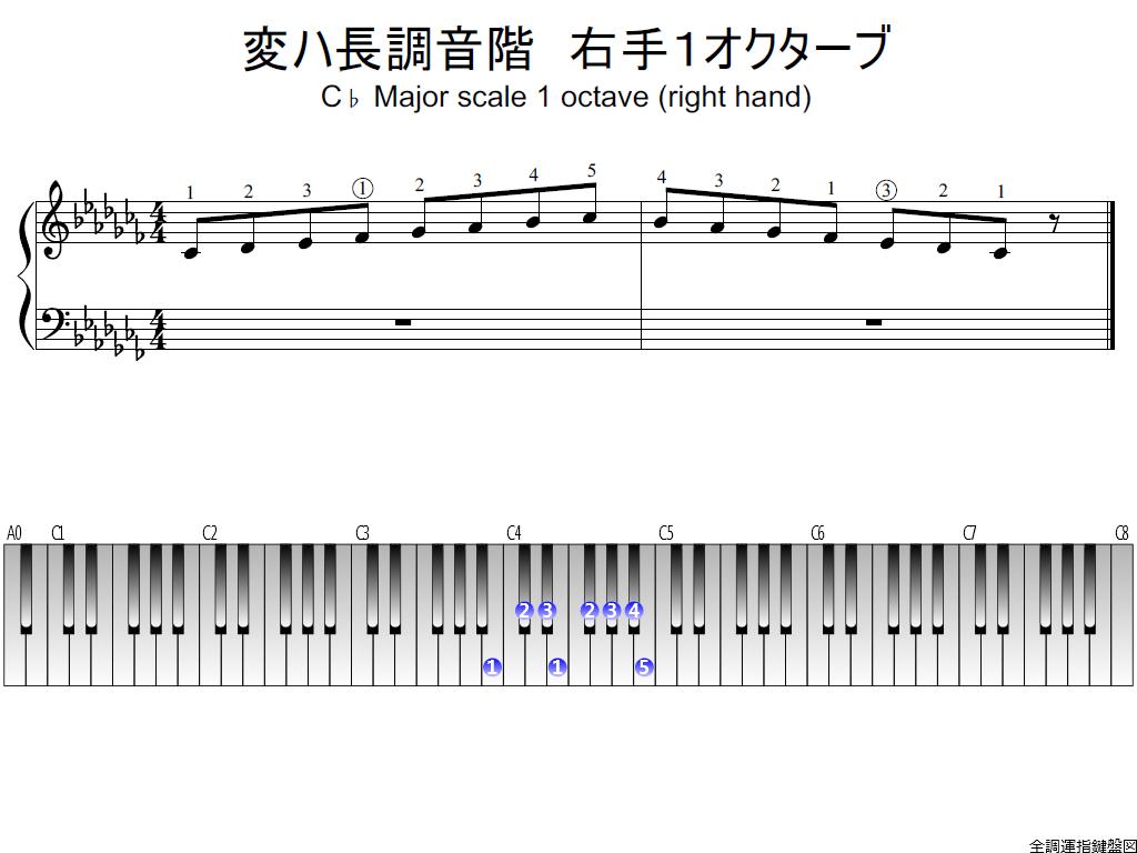 f1.-C-flat-RH1-whole-view-plane