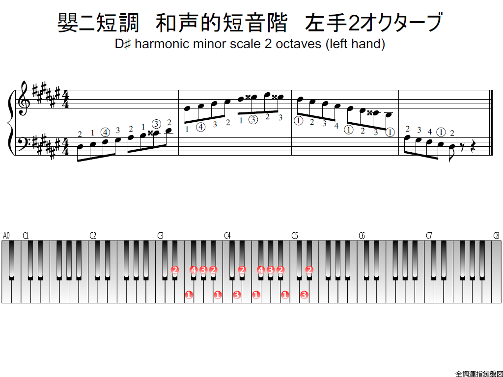 f1.-D-sharp-m-harmonic-LH2-whole-view-plane