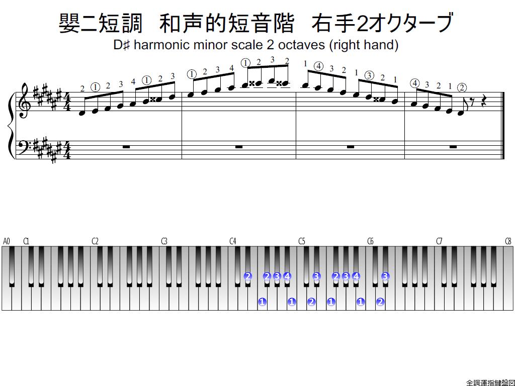 f1.-D-sharp-m-harmonic-RH2-whole-view-plane