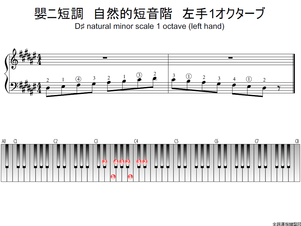f1.-D-sharp-m-natural-LH1-whole-view-plane