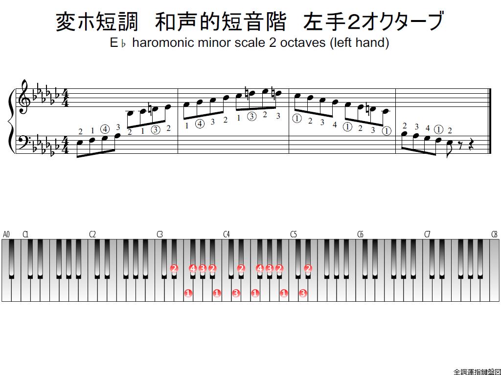 f1.-E-flat-m-harmonic-LH2-whole-view-plane