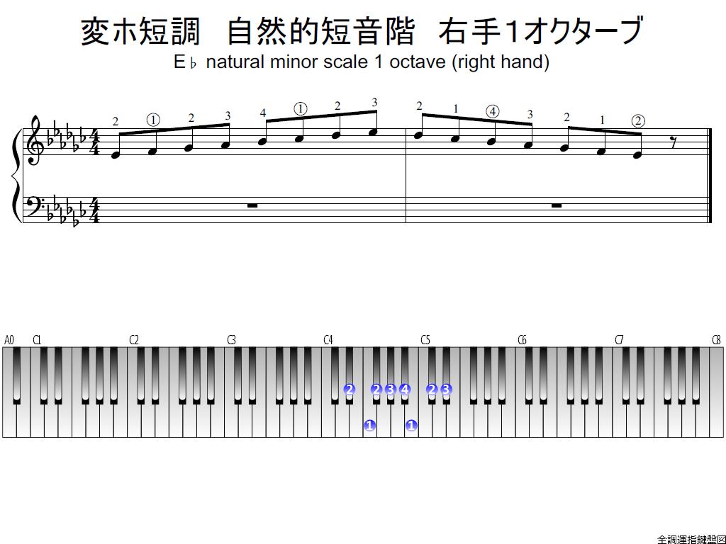 f1.-E-flat-m-natural-RH1-whole-view-plane