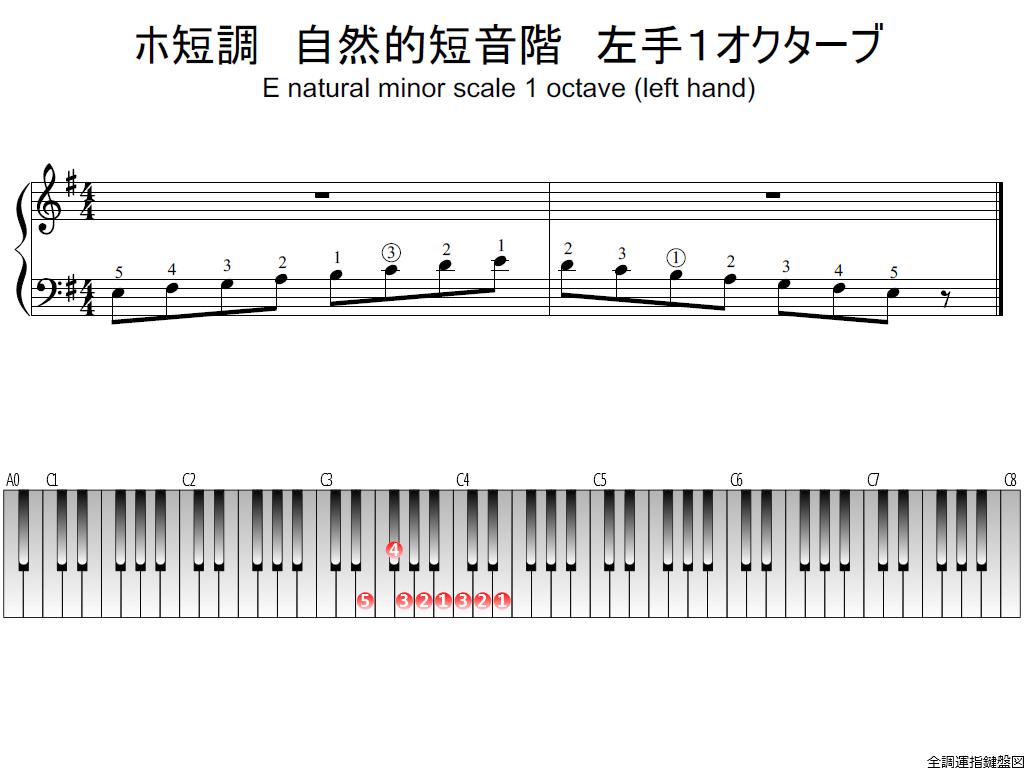 f1.-Em-natural-LH1-whole-view-plane