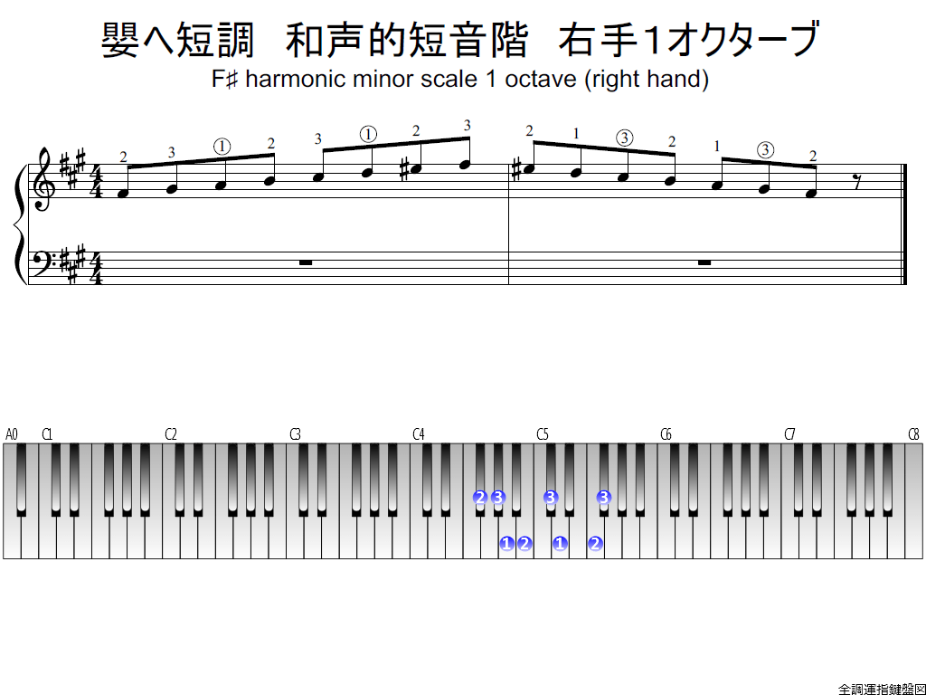 f1.-F-sharp-m-harmonic-RH1-whole-view-plane