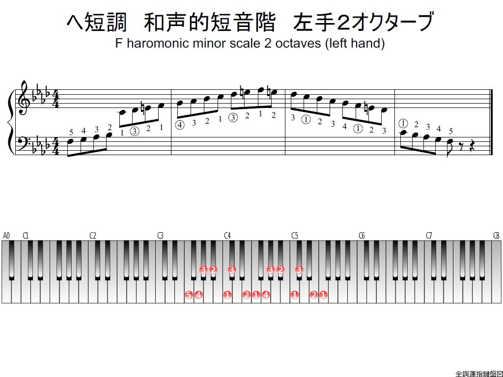 f1.-Fm-harmonic-LH2-whole-view-plane