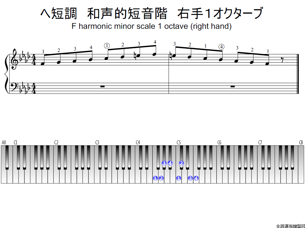 f1.-Fm-harmonic-RH1-whole-view-plane