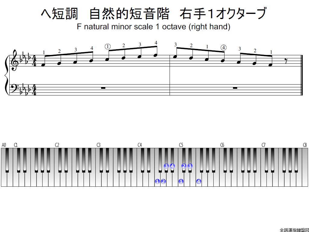 f1.-Fm-natural-RH1-whole-view-plane